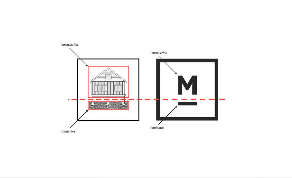 Agencia de branding Madrid | Branding inmobiliario