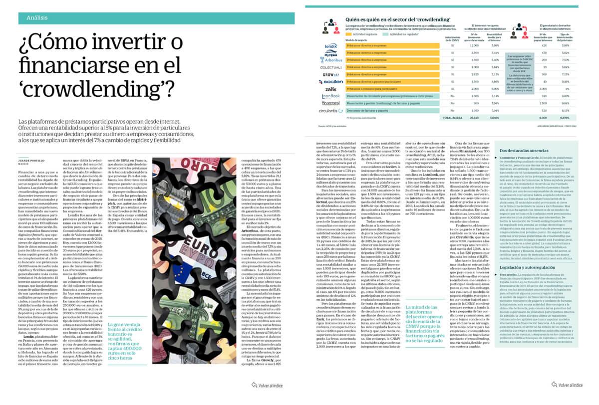 Agencia de comunicación Madrid |Comunicación financiera